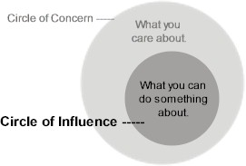 grey circle of influence